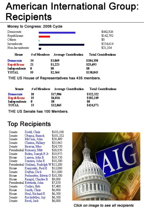 aig_recipients